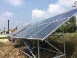 Het zonnepaneel Aangemaakte Systeem van de Macht van het Huis van het Glas