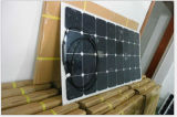 comitato solare semi flessibile di 18V 100W con le celle di Sunpower per la casa di motore