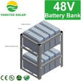 Yangtze Solar48v 150ah UPS-Batterie-Sicherstellungszeit