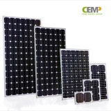 Comitato solare 345W di Monocrystyalline di capacità elevata ad affidabilità di lungo termine di garanzie