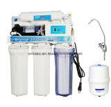 Wasserbehandlung-Hausrat