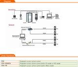 Het Gebaseerde Systeem TCP/IP van het Controlemechanisme van de Toegang van de Deur van de vingerafdruk (F09)