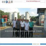 Energiesparender Typ Plastikölraffinieren zur Dieselmaschine 10tpd
