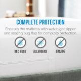 Cama Queen Size deep pocket Zipper Protector de colchão impermeável