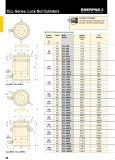 Enerpac元のCllシリーズ、ロックナットシリンダー(CLL-5010、CLL-502、CLL-1006)
