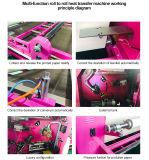 الصين جيّدة عمليّة بيع لف آلة صبغ تصميد حرارة صحافة آلة