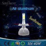 Più nuovi prodotti della fabbrica 40W H4 H7 H1 H11 9005 9006 per il faro del LED del faro automatico del LED