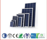 18V 160W PV 모듈 990*1070*35 mm 많은 태양 전지판