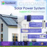 Ihr SolarStromnetz-HandelsstandardSonnensystem anpassen
