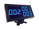 Distancia del rango largo del sistema de la llamada de la señal sonora del vector con la frecuencia 433.92MHz para el hospital del restaurante
