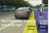 自動予備品の権利の盲点車のカメラ