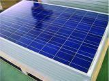 Модуль панели солнечных батарей миниого фотоэлемента поликристаллический