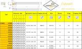 Lathe инструментов 95degree Cutoutil Pclcnr/L поворачивая инструменты для Cnmg вводит Indexable поворачивая инструменты