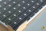 Panneaux solaires (180w mono avec du CE du CEI de TUV)