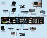 P1.923mm Ultral HD en el interior pequeño paso de píxel de la pared de vídeo LED