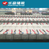 Batteria ricaricabile competitiva di prezzi 12V65ah SMF della batteria