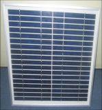 12V 18V 18W 20W 22W Polycrystalline Solar Panel PV Module con TUV Approved