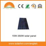 75W Painel Solar de polietileno com marcação, RoHS, Certificação TUV