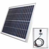 Poli comitato solare favorevole di prezzi 20W con qualità eccellente dalla Cina