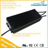 720W CC en plein air CV Porgrammable Driver de LED avec 0-10V DMX PWM Rset gradation de l'horloge