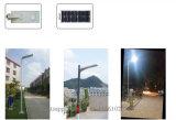 80W LED Solarstraßenlaternedes integrierten Sonnenkollektor-100W