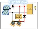 5000W по сетке солнечные домашние системы питания