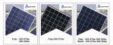panneau solaire polycristallin/monocristallin de 250W de picovolte de cellules de module