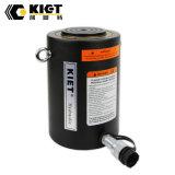 Серии Ket-RC определяют действующий гидровлический цилиндр
