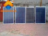 Vente chaude 145W Poly panneau solaire avec un rendement élevé