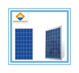 Panneau solaire 60W polycristallin de vente chaud avec la haute performance