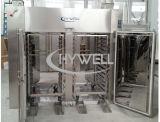 CT-Cシリーズ熱気の循環の乾燥オーブン