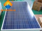 панель солнечных батарей высокой эффективности 300W поли для солнечного модуля