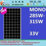 модуль 33V 285W- 315W Mono солнечный с положительным допуском (2017)