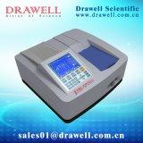 Спектрофотометр луча UV/Visible Drawell Split двойной, спектрометр, спектрометр для пользы лаборатории с высоким качеством