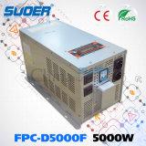 Omschakelaar van de Macht van de Golf van de Sinus van de Hoge Frequentie van Suoer 5kw de Zuivere (fpc-D5000F)