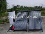 Sistema de aquecimento solar de água da bomba (2 bobinas no tanque)