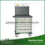 Herramienta de Gabinete / caja de herramienta de aleación de aluminio con Pegboard Fy-807h