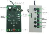 Kamin-Rohr-videoinspektion-Kamera mit Übermittler 512 und Messinstrument Gegen (V8-3188TC)