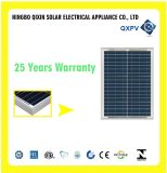 18V 20W Poly Painel Solar