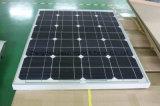 40W monocristalino Popular PV módulo solar para Jardín de Luz