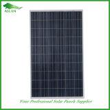 Painel Solar Poly 250W com marcação TUV ISO9001