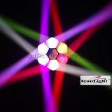 Pista móvil profesional del zoom LED de la luz 7X15W RGBW 4in1 de la etapa