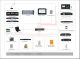 Regolatore Ane del periferico della rete del IP PA-9002