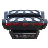 Occhi del LED 8 che spostano l'indicatore luminoso capo dell'indicatore luminoso LED del ragno