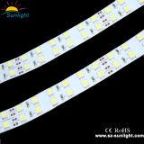 Buona luce di striscia flessibile dei prodotti LED