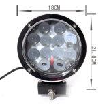 Indicatore luminoso di azionamento rotondo di 60W LED