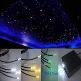 De Optische Sterrige Hemel van de vezel