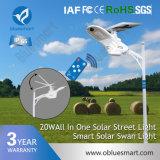 lampes solaires de jardin de rue de 20W DEL pour résidentiel