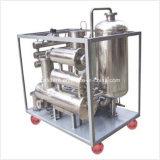 Équipement d'injection de pétrole isolant portable (ZY-10)