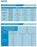 China, superventas de la alta calidad del precio bajo de doble RG58 cable coaxial